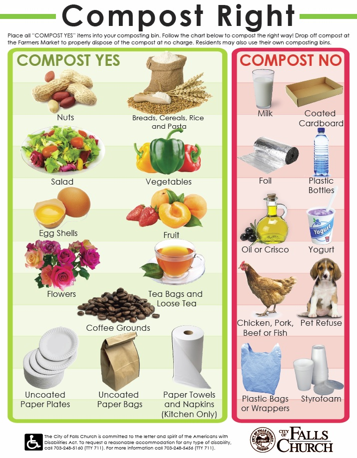 Composting Yes/No