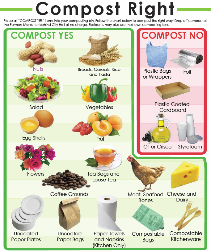 Composting-yesno-oct2017
